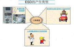 ESD基础知识第4部分:培训和审核